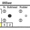 SMS Mowe ship Log